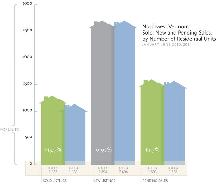 CBHB_2015_Spring_NewGraph_Trends-copy